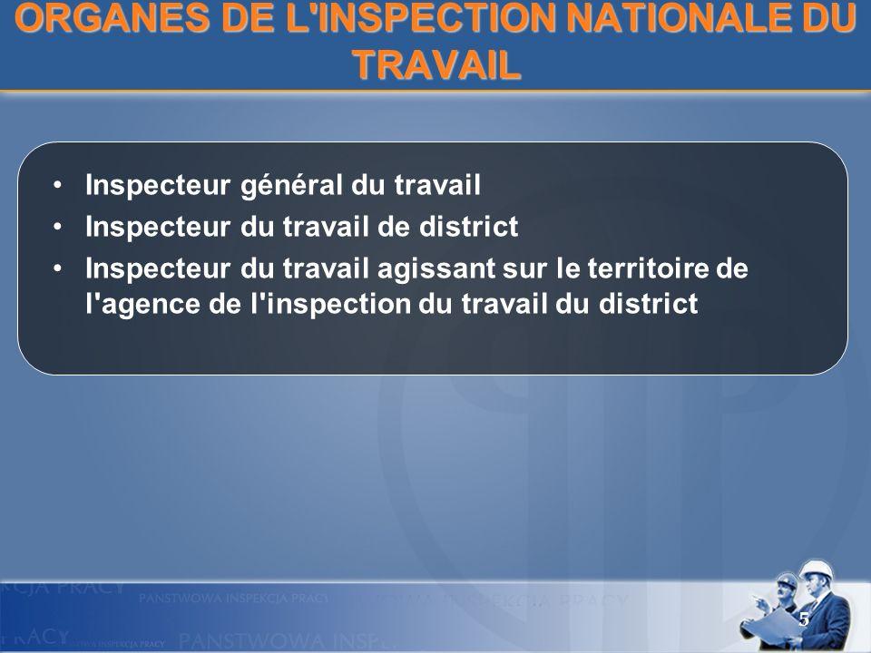 ORGANES DE L'INSPECTION NATIONALE DU TRAVAIL Inspecteur général du travail Inspecteur du travail de district Inspecteur du travail agissant sur le ter