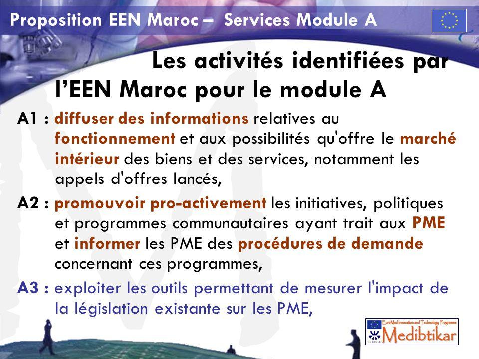 M Proposition EEN Maroc – Services Module A Les activités identifiées par lEEN Maroc pour le module A A1 : diffuser des informations relatives au fonctionnement et aux possibilités qu offre le marché intérieur des biens et des services, notamment les appels d offres lancés, A2 : promouvoir pro-activement les initiatives, politiques et programmes communautaires ayant trait aux PME et informer les PME des procédures de demande concernant ces programmes, A3 : exploiter les outils permettant de mesurer l impact de la législation existante sur les PME,
