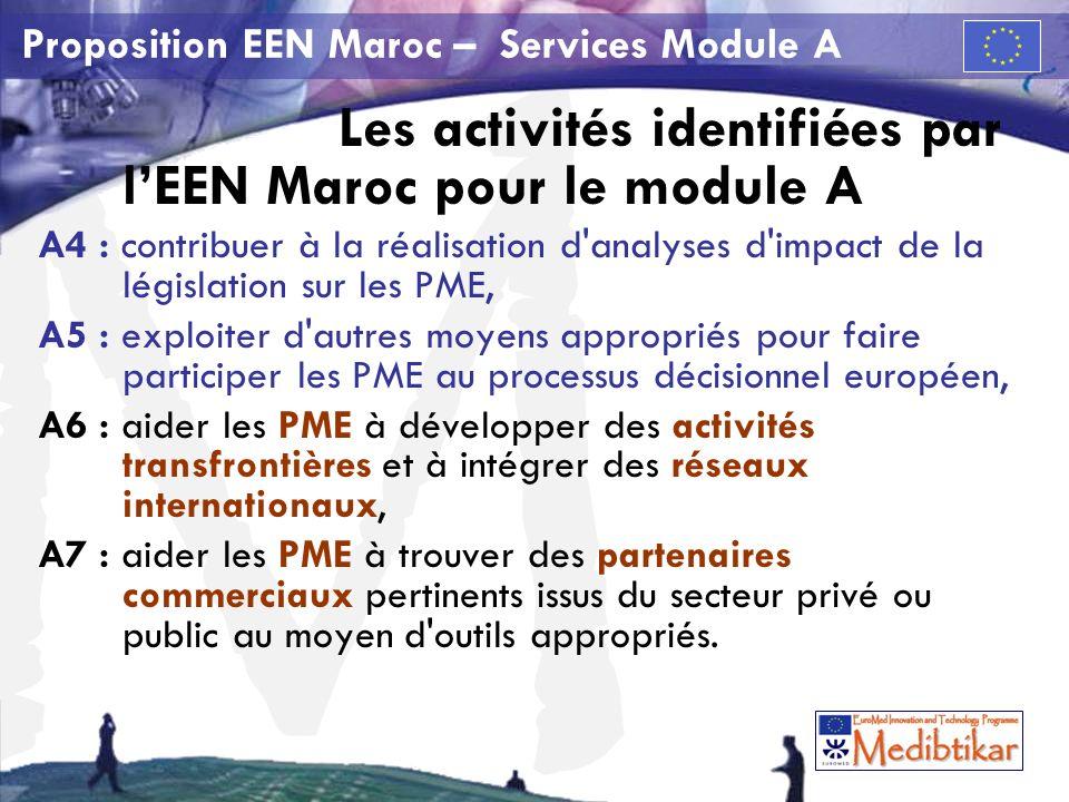 M Proposition EEN Maroc – Services Module A Les activités identifiées par lEEN Maroc pour le module A A4 : contribuer à la réalisation d analyses d impact de la législation sur les PME, A5 : exploiter d autres moyens appropriés pour faire participer les PME au processus décisionnel européen, A6 : aider les PME à développer des activités transfrontières et à intégrer des réseaux internationaux, A7 : aider les PME à trouver des partenaires commerciaux pertinents issus du secteur privé ou public au moyen d outils appropriés.