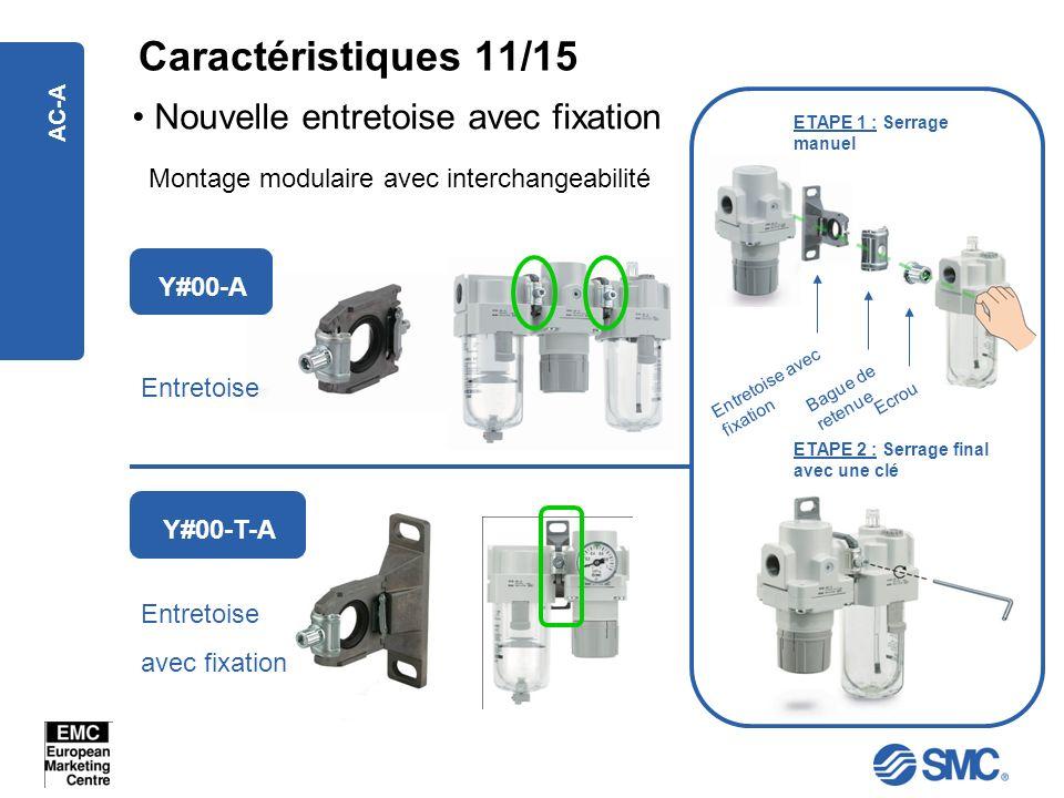 AC-A Caractéristiques 11/15 Nouvelle entretoise avec fixation Montage modulaire avec interchangeabilité Y#00-T-AY#00-A ETAPE 1 : Serrage manuel ETAPE