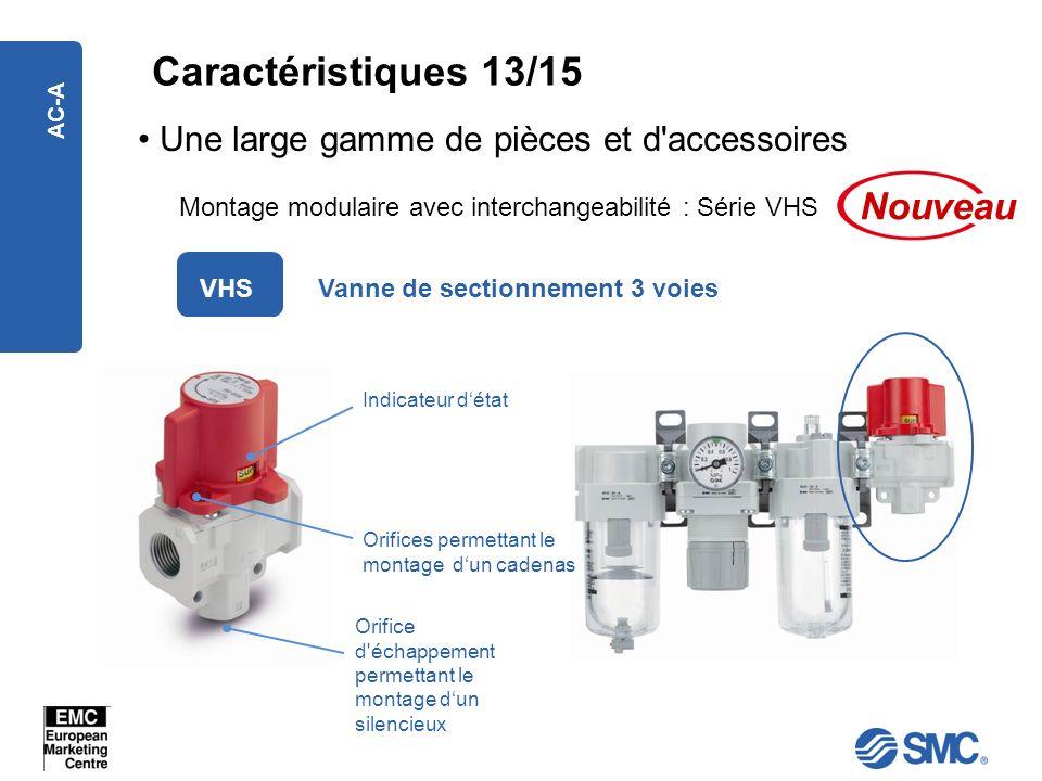AC-A Une large gamme de pièces et d'accessoires Montage modulaire avec interchangeabilité : Série VHS Vanne de sectionnement 3 voies Orifices permetta