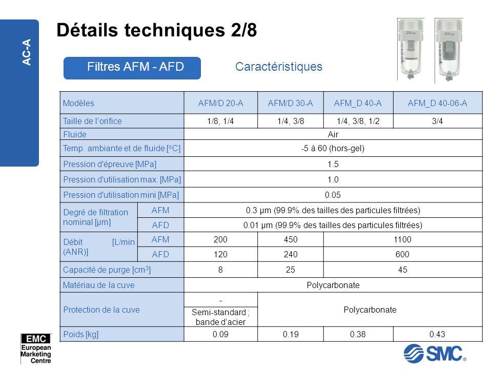 AC-A Détails techniques 2/8 Filtres AFM - AFDCaractéristiques ModèlesAFM/D 20-AAFM/D 30-AAFM_D 40-AAFM_D 40-06-A Taille de lorifice1/8, 1/41/4, 3/81/4