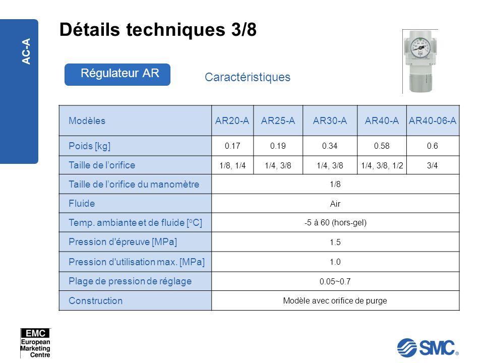 AC-A Détails techniques 3/8 Régulateur AR Caractéristiques ModèlesAR20-AAR25-AAR30-AAR40-AAR40-06-A Poids [kg] 0.170.190.340.580.6 Taille de lorifice