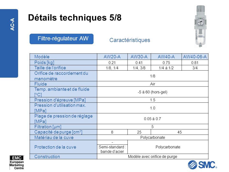 AC-A Détails techniques 5/8 Filtre-régulateur AW Caractéristiques ModèleAW20-AAW30-AAW40-AAW40-06-A Poids [kg] 0.210.410.750.81 Taille de lorifice 1/8
