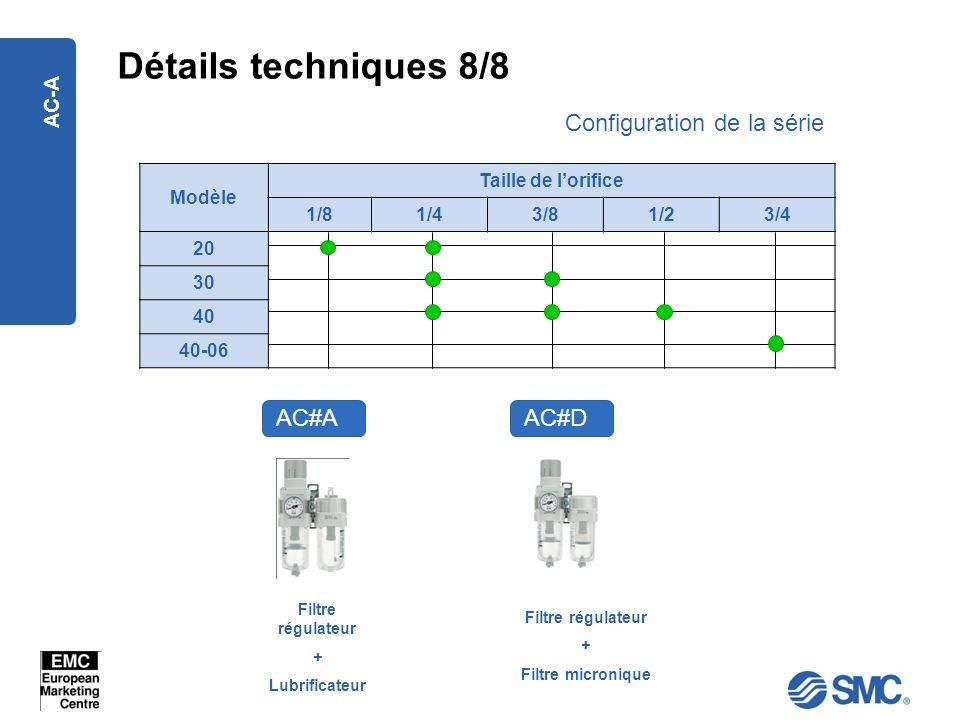 AC-A Détails techniques 8/8 Configuration de la série AC#D Modèle Taille de lorifice 1/81/43/81/23/4 20 30 40 40-06 Filtre régulateur + Filtre microni