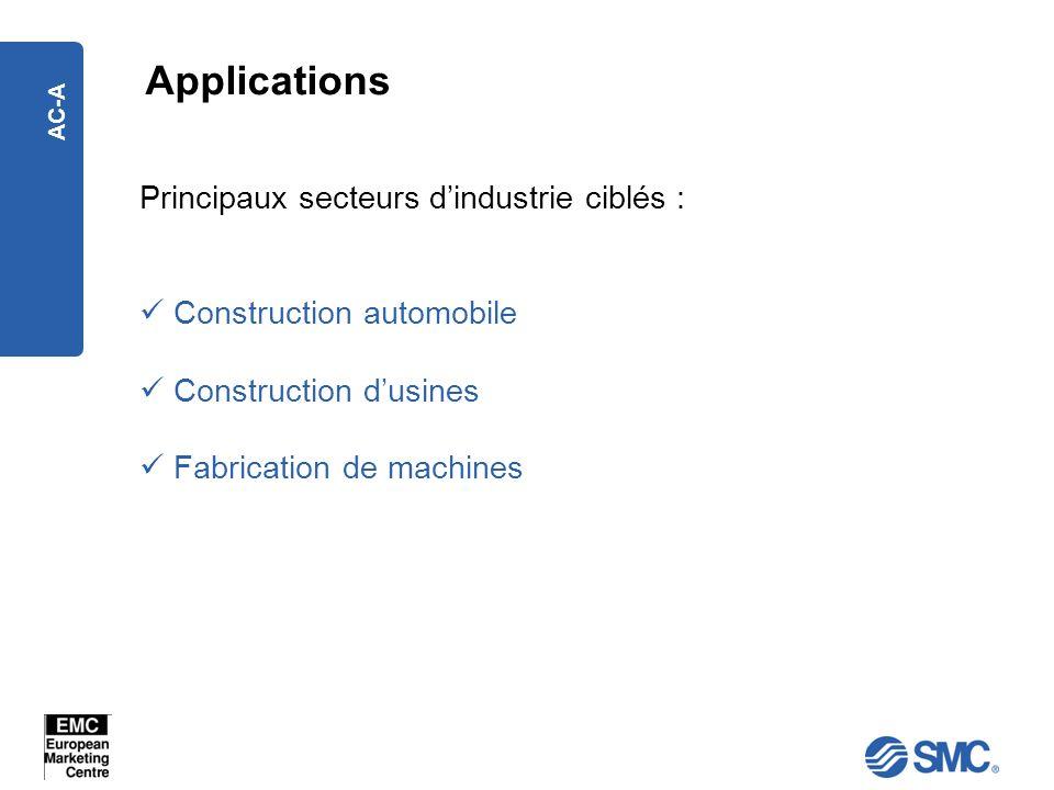 AC-A Applications Principaux secteurs dindustrie ciblés : Construction automobile Construction dusines Fabrication de machines