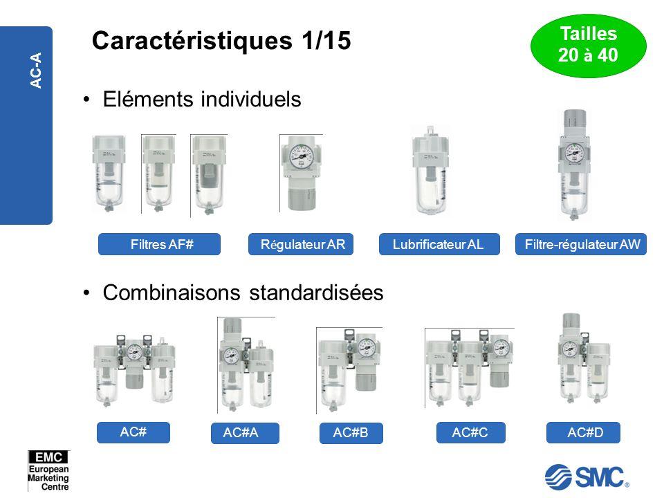 AC-A Eléments individuels Combinaisons standardisées AC# AC#AAC#BAC#CAC#D Tailles 20 à 40 Filtres AF# R é gulateur AR Lubrificateur ALFiltre-régulateu