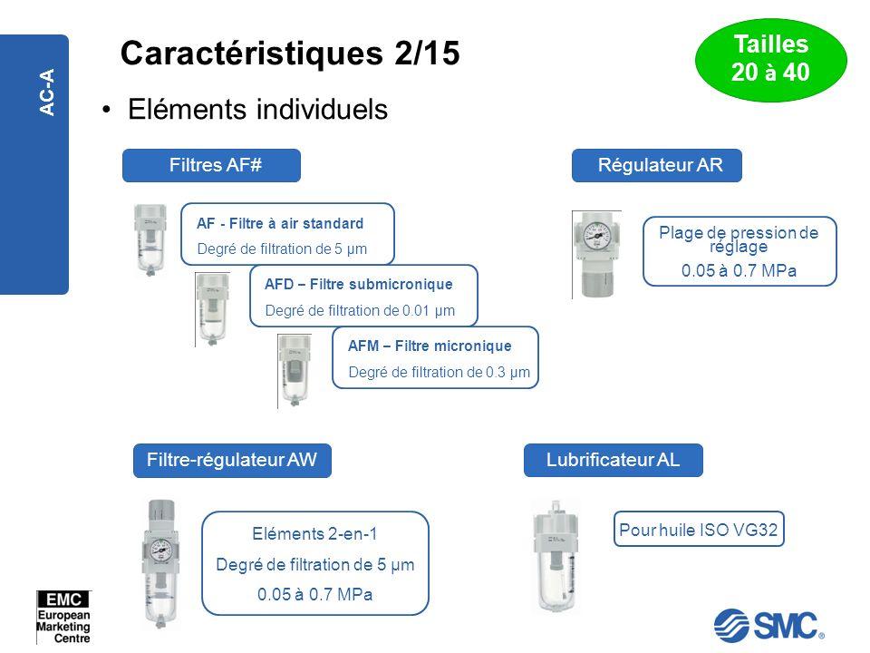 AC-A Eléments individuels Tailles 20 à 40 Filtres AF# AFD – Filtre submicronique Degré de filtration de 0.01 µm AFM – Filtre micronique Degré de filtr