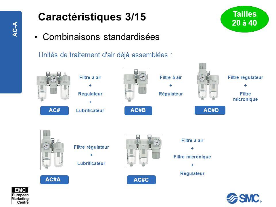 AC-A Combinaisons standardisées Tailles 20 à 40 Unités de traitement d'air déjà assemblées : AC# AC#A AC#C AC#D Filtre à air + Régulateur + Lubrificat