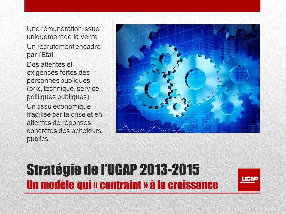 Stratégie de lUGAP 2013-2015 Un modèle qui « contraint » à la croissance Une rémunération issue uniquement de la vente Un recrutement encadré par lEta