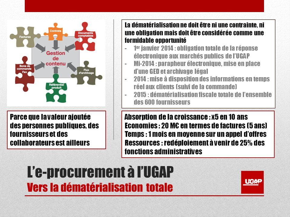 Le-procurement à lUGAP Vers la dématérialisation totale La dématérialisation ne doit être ni une contrainte, ni une obligation mais doit être considér