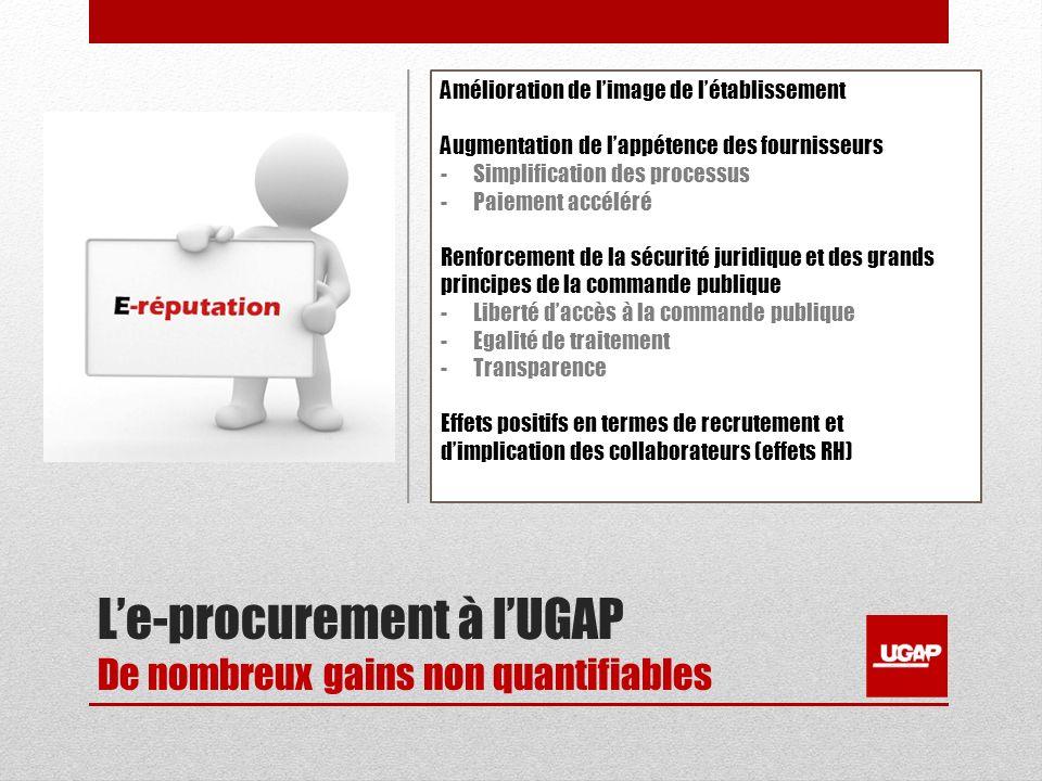 Le-procurement à lUGAP De nombreux gains non quantifiables Amélioration de limage de létablissement Augmentation de lappétence des fournisseurs -Simplification des processus -Paiement accéléré Renforcement de la sécurité juridique et des grands principes de la commande publique -Liberté daccès à la commande publique -Egalité de traitement -Transparence Effets positifs en termes de recrutement et dimplication des collaborateurs (effets RH)