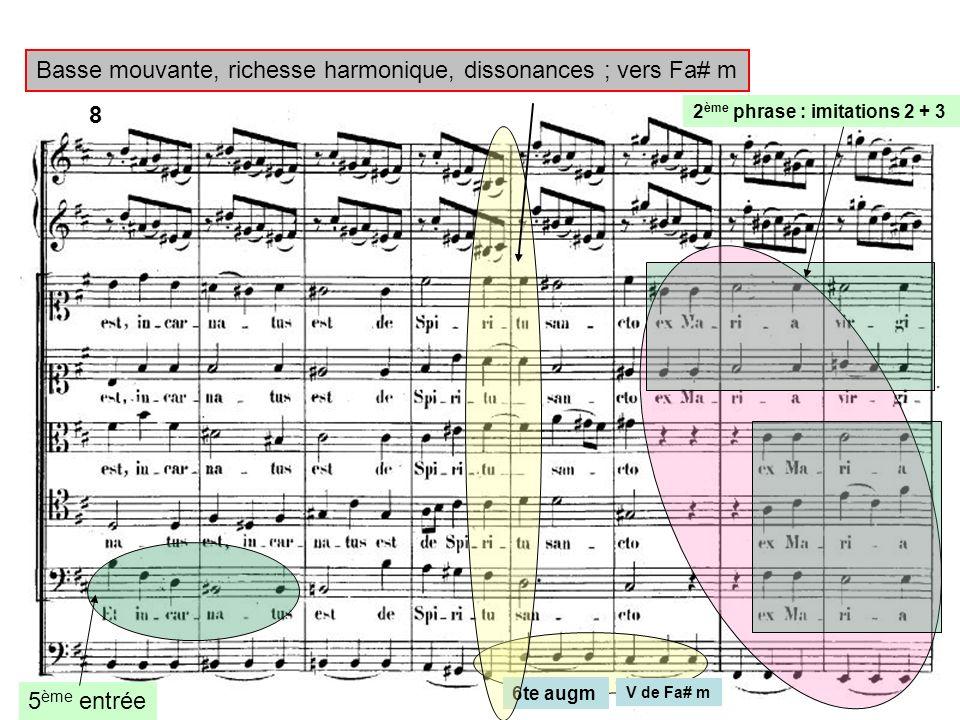 Basse mouvante, richesse harmonique, dissonances ; vers Fa# m 6te augm V de Fa# m 5 ème entrée 2 ème phrase : imitations 2 + 3 8