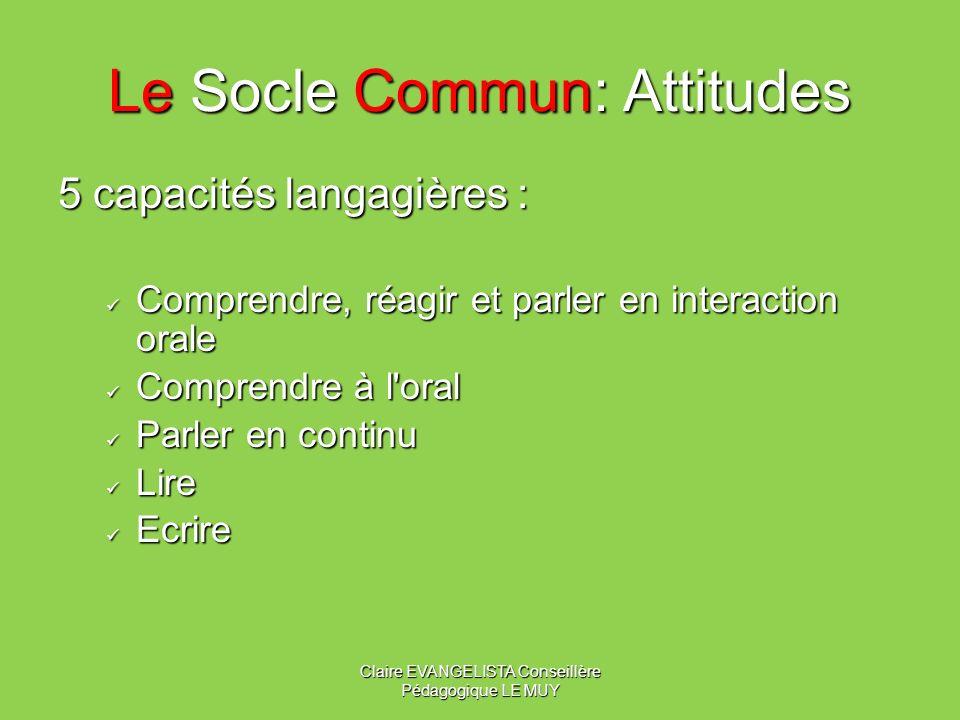 Le Socle Commun: Capacités Un apprentissage centré sur des acticités langagières de communication Activités ritualisées: salutations, contrôle des élè