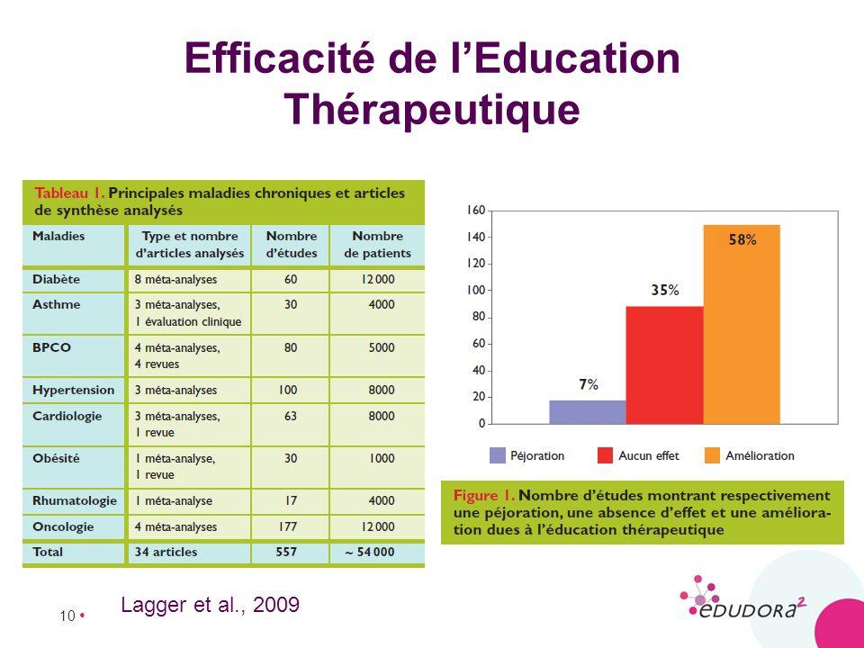 10 Efficacité de lEducation Thérapeutique Lagger et al., 2009