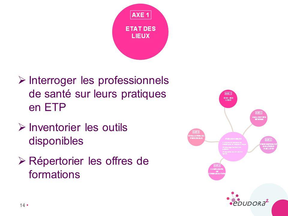 14 Interroger les professionnels de santé sur leurs pratiques en ETP Inventorier les outils disponibles Répertorier les offres de formations
