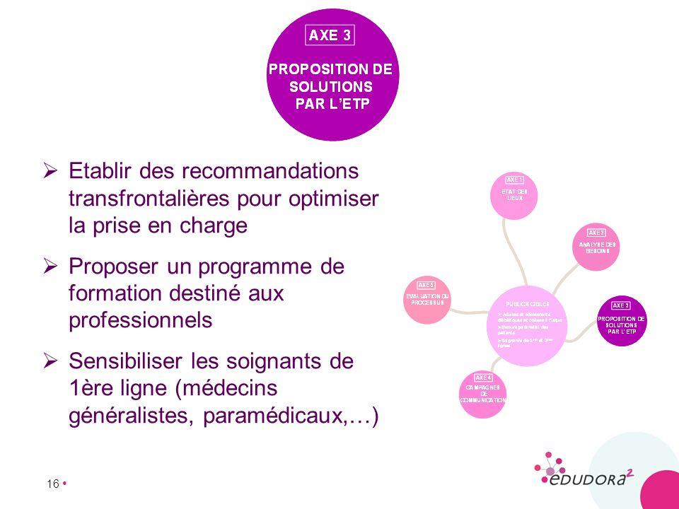 16 Etablir des recommandations transfrontalières pour optimiser la prise en charge Proposer un programme de formation destiné aux professionnels Sensi