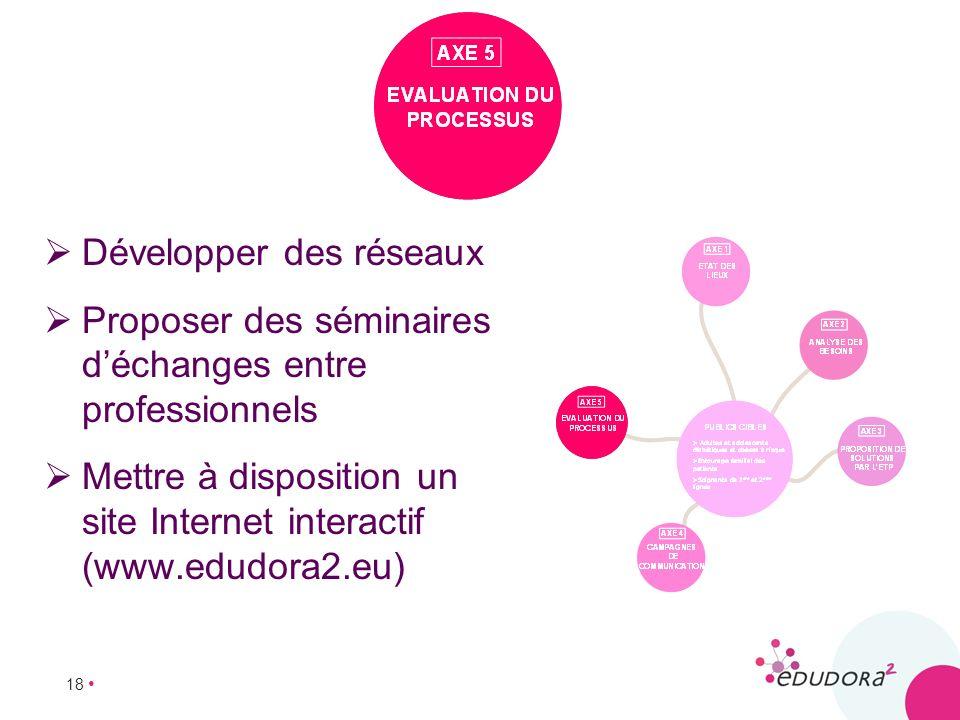 18 Développer des réseaux Proposer des séminaires déchanges entre professionnels Mettre à disposition un site Internet interactif (www.edudora2.eu)