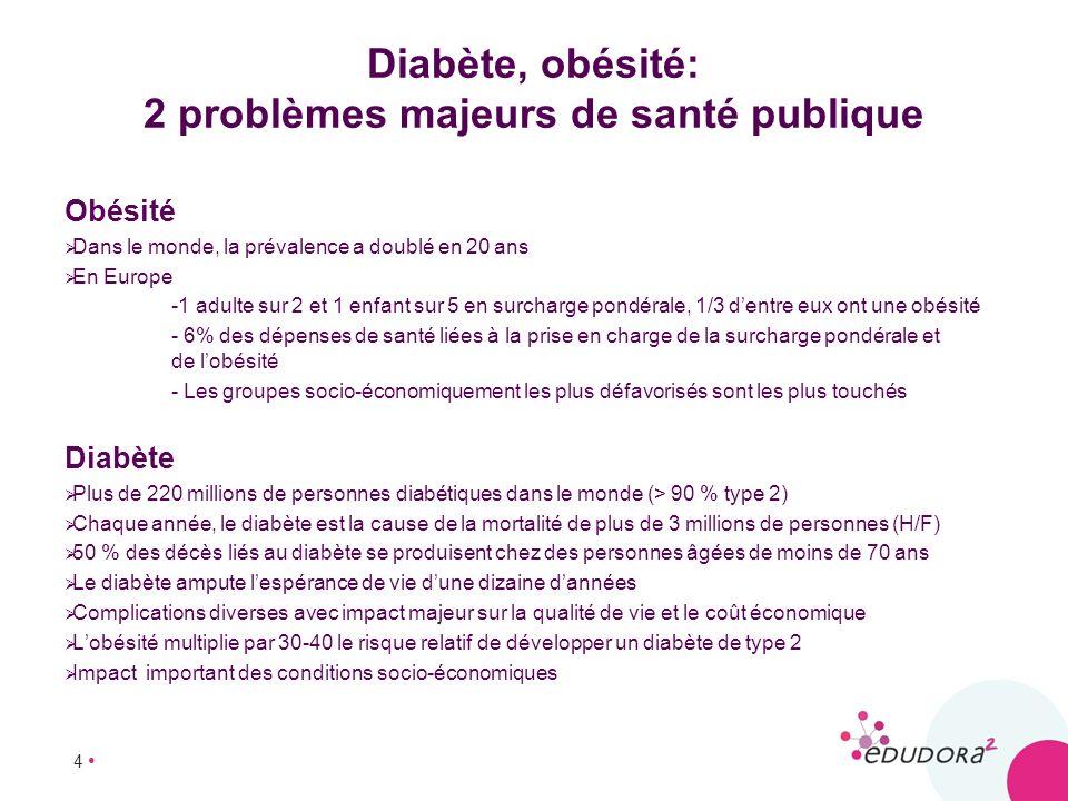 4 Diabète, obésité: 2 problèmes majeurs de santé publique Obésité Dans le monde, la prévalence a doublé en 20 ans En Europe -1 adulte sur 2 et 1 enfan