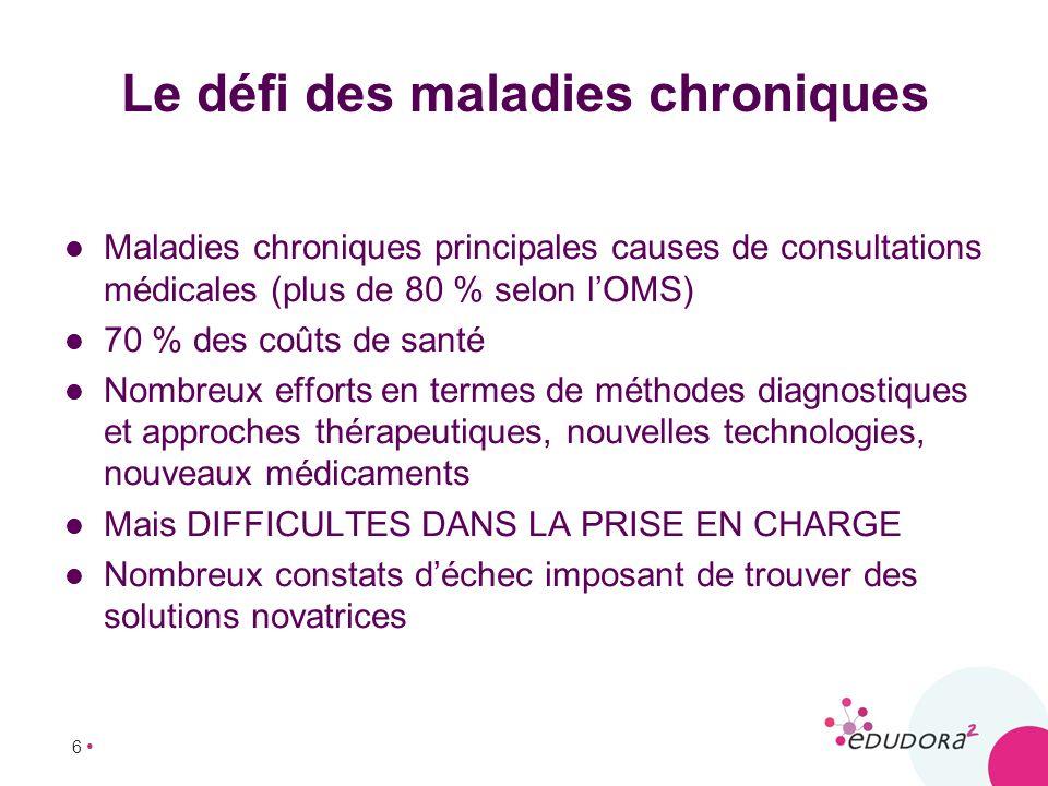 6 Le défi des maladies chroniques Maladies chroniques principales causes de consultations médicales (plus de 80 % selon lOMS) 70 % des coûts de santé