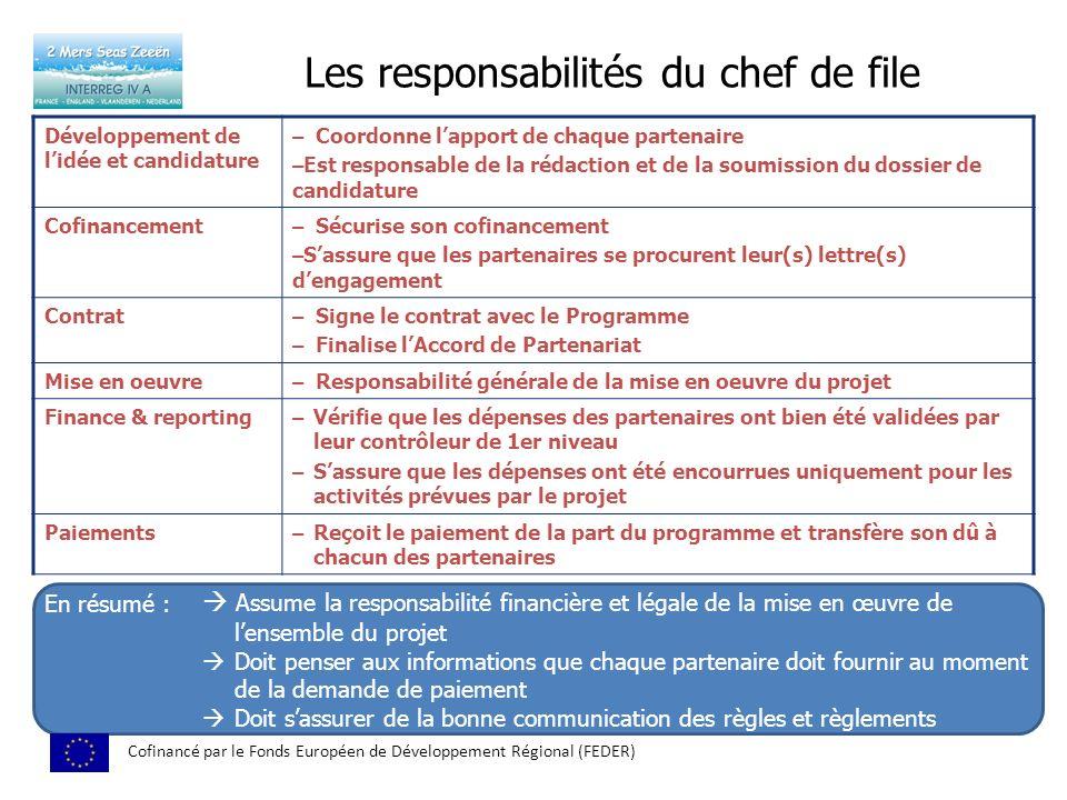 Les responsabilités du chef de file Cofinancé par le Fonds Européen de Développement Régional (FEDER) Développement de lidée et candidature – Coordonn