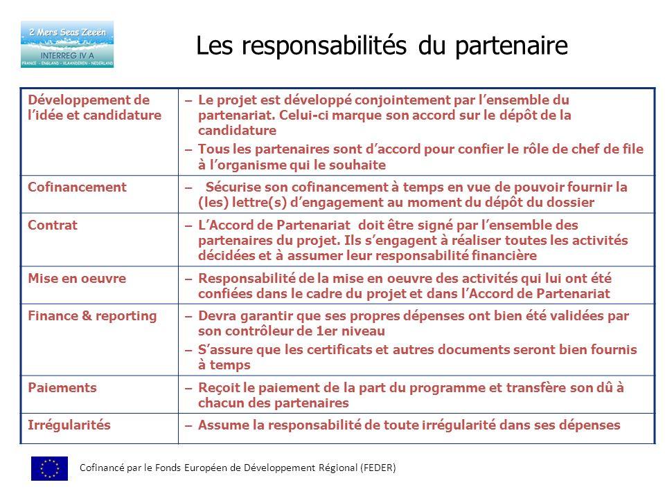 Les responsabilités du partenaire Cofinancé par le Fonds Européen de Développement Régional (FEDER) Développement de lidée et candidature – Le projet est développé conjointement par lensemble du partenariat.