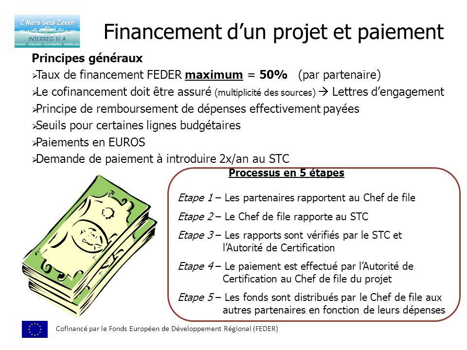 Financement dun projet et paiement Cofinancé par le Fonds Européen de Développement Régional (FEDER) Principes généraux Taux de financement FEDER maxi