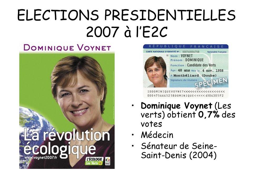 ELECTIONS PRESIDENTIELLES 2007 à lE2C Dominique Voynet (Les verts) obtient 0,7% des votes Médecin Sénateur de Seine- Saint-Denis (2004)