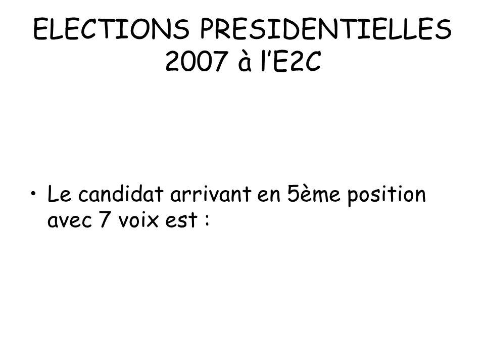 ELECTIONS PRESIDENTIELLES 2007 à lE2C Le candidat arrivant en 5ème position avec 7 voix est :