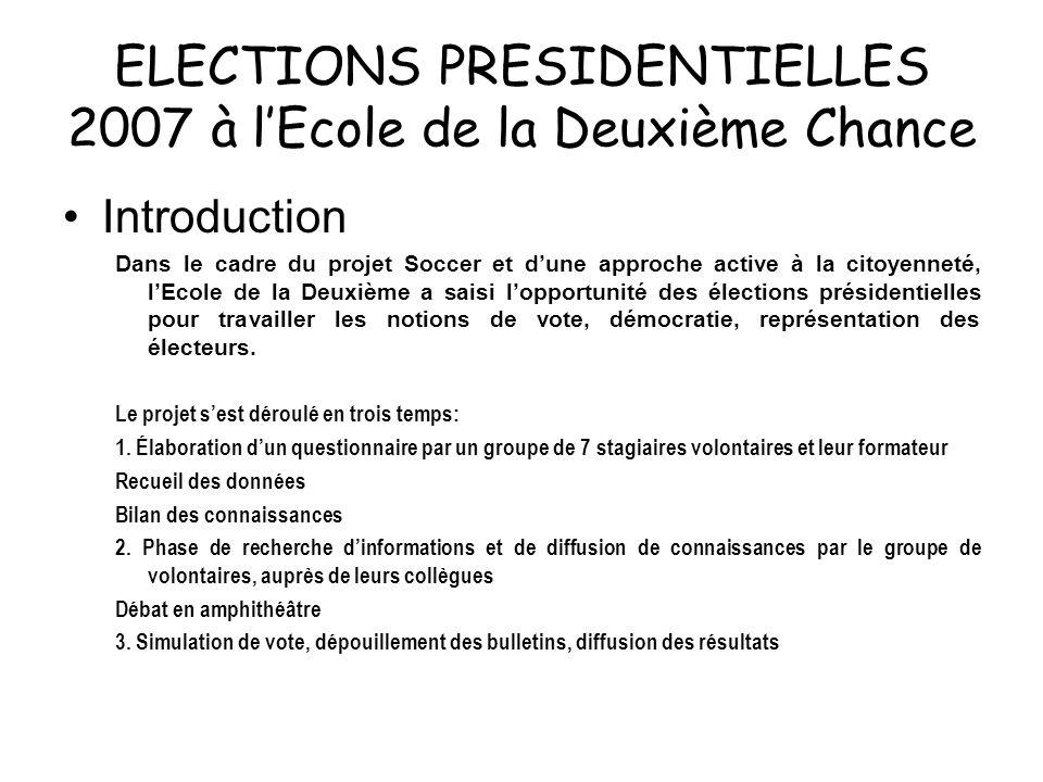 ELECTIONS PRESIDENTIELLES 2007 à lEcole de la Deuxième Chance Introduction Dans le cadre du projet Soccer et dune approche active à la citoyenneté, lE
