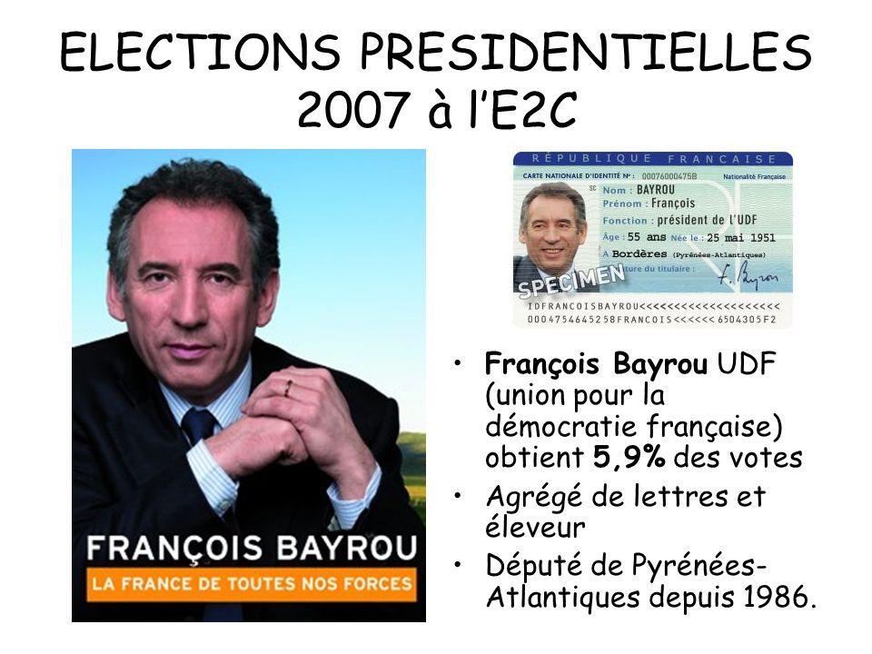 ELECTIONS PRESIDENTIELLES 2007 à lE2C François Bayrou UDF (union pour la démocratie française) obtient 5,9% des votes Agrégé de lettres et éleveur Dép
