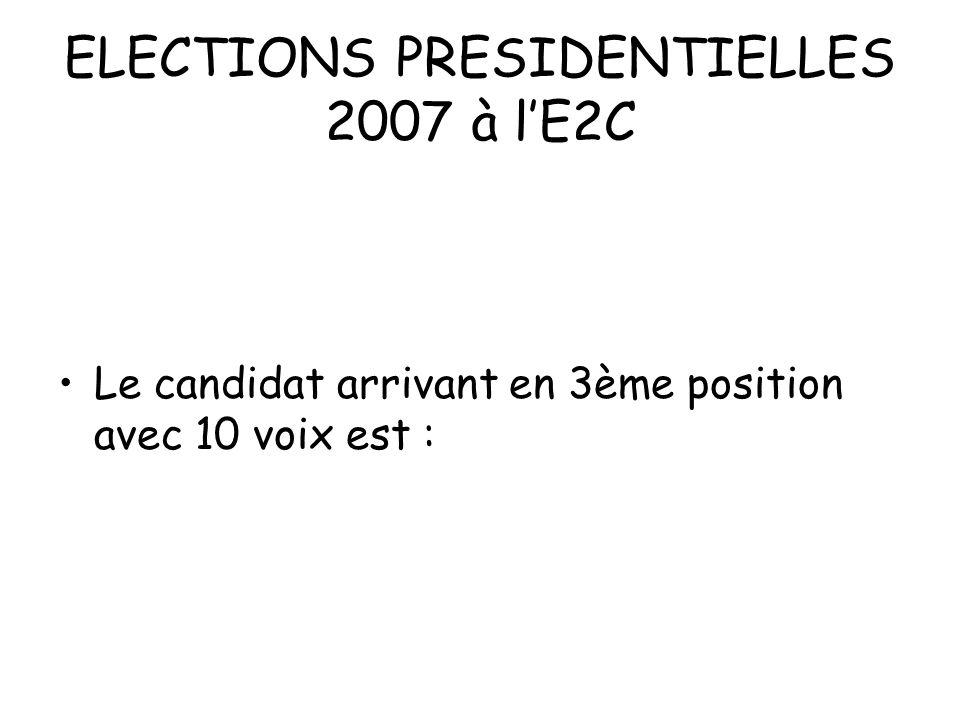 ELECTIONS PRESIDENTIELLES 2007 à lE2C Le candidat arrivant en 3ème position avec 10 voix est :