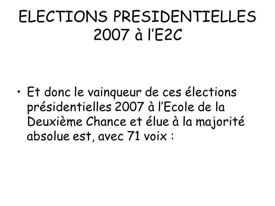 ELECTIONS PRESIDENTIELLES 2007 à lE2C Et donc le vainqueur de ces élections présidentielles 2007 à lEcole de la Deuxième Chance et élue à la majorité