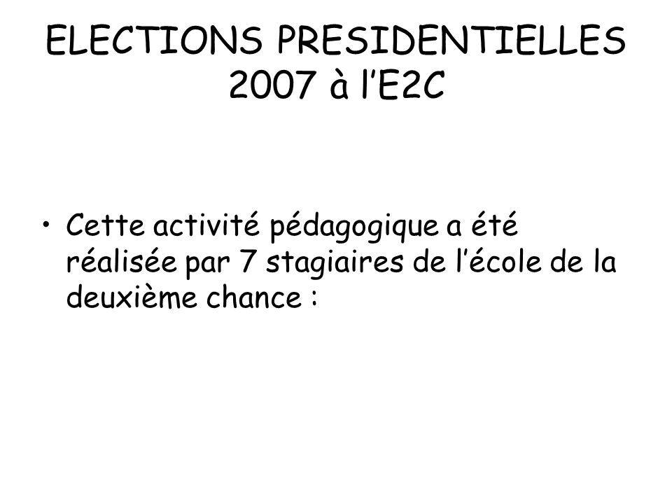 ELECTIONS PRESIDENTIELLES 2007 à lE2C Cette activité pédagogique a été réalisée par 7 stagiaires de lécole de la deuxième chance :