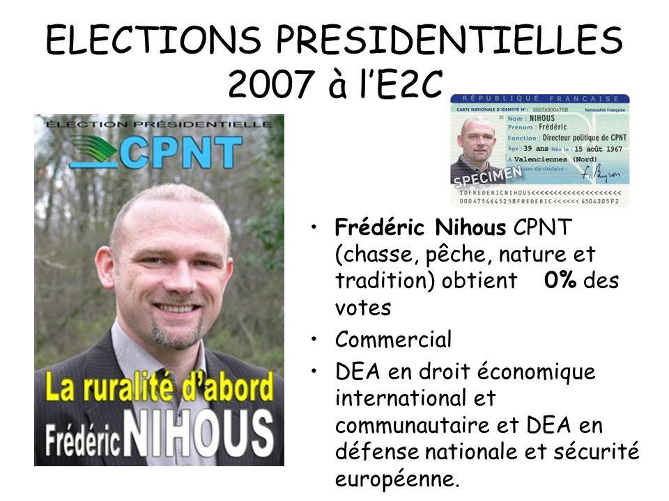 ELECTIONS PRESIDENTIELLES 2007 à lE2C Jean-Marie Le Pen FN (front national) obtient 5,2% des votes Député européen Licence en droit et diplôme de sciences politiques.