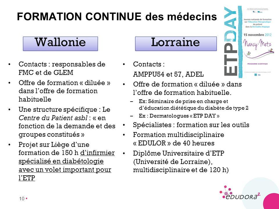 10 FORMATION CONTINUE des médecins Wallonie Lorraine Contacts : responsables de FMC et de GLEM Offre de formation « diluée » dans loffre de formation