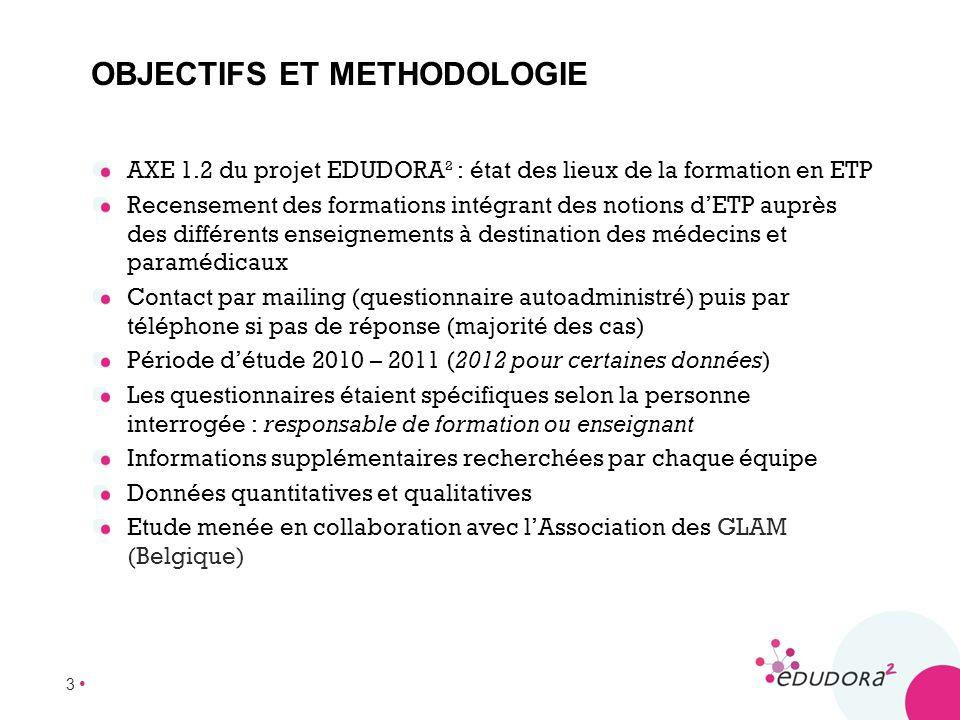 3 AXE 1.2 du projet EDUDORA² : état des lieux de la formation en ETP Recensement des formations intégrant des notions dETP auprès des différents ensei