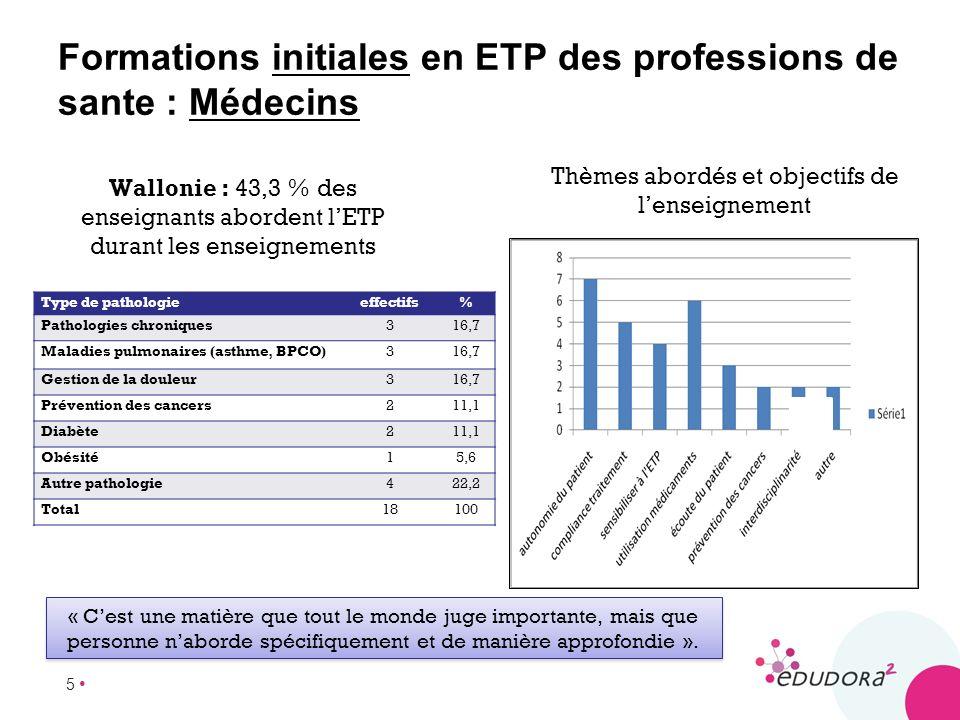 5 Wallonie : 43,3 % des enseignants abordent lETP durant les enseignements Thèmes abordés et objectifs de lenseignement Type de pathologieeffectifs% P