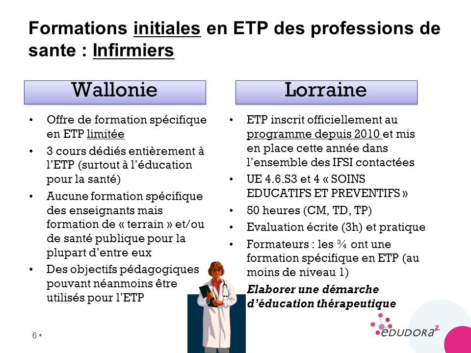 6 Formations initiales en ETP des professions de sante : Infirmiers Wallonie Lorraine Offre de formation spécifique en ETP limitée 3 cours dédiés enti