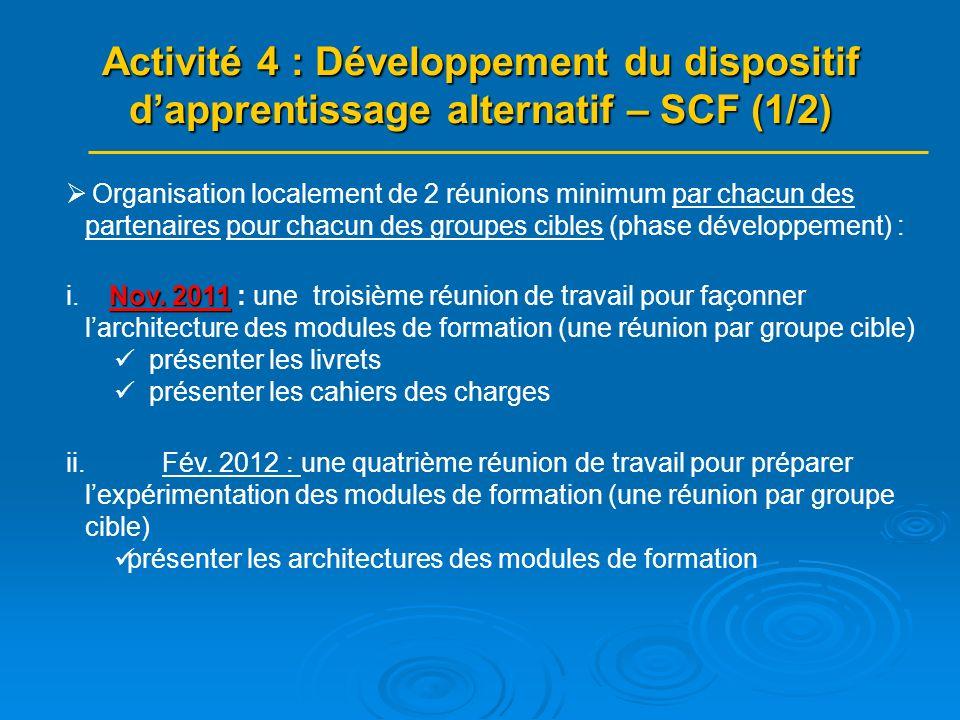 Développement et formalisation des modules de formation Entre nov.