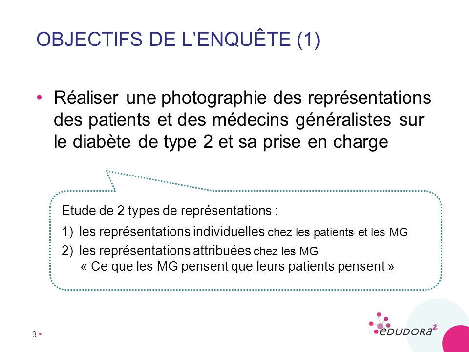 3 OBJECTIFS DE LENQUÊTE (1) Réaliser une photographie des représentations des patients et des médecins généralistes sur le diabète de type 2 et sa pri