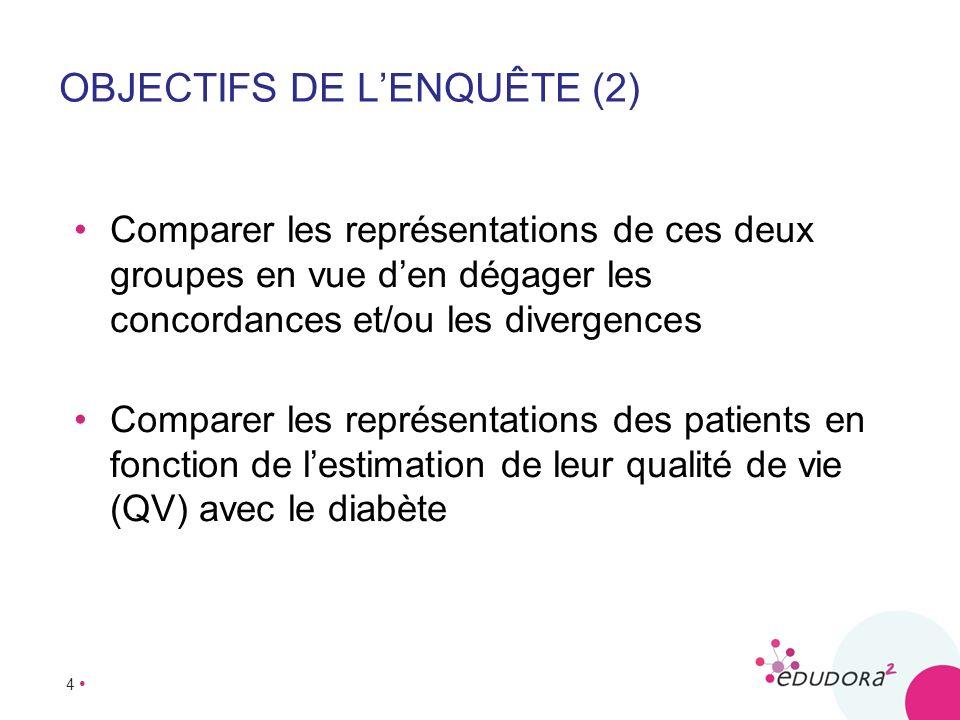 4 OBJECTIFS DE LENQUÊTE (2) Comparer les représentations de ces deux groupes en vue den dégager les concordances et/ou les divergences Comparer les re