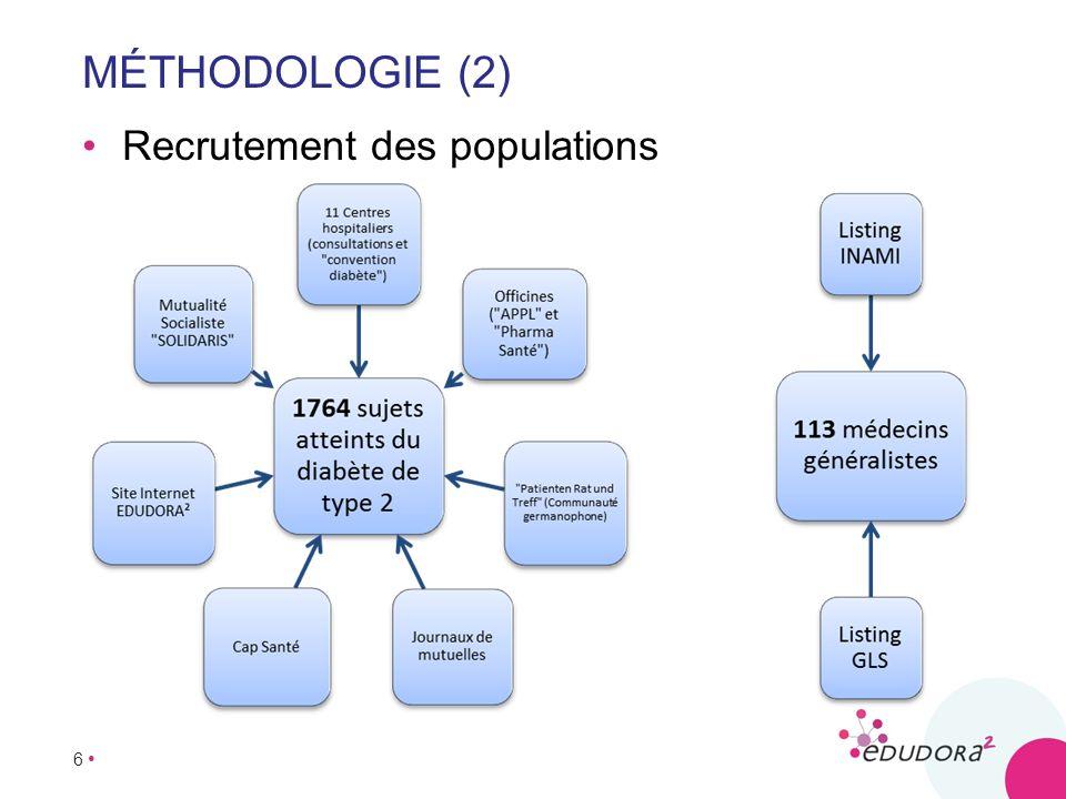 6 MÉTHODOLOGIE (2) Recrutement des populations