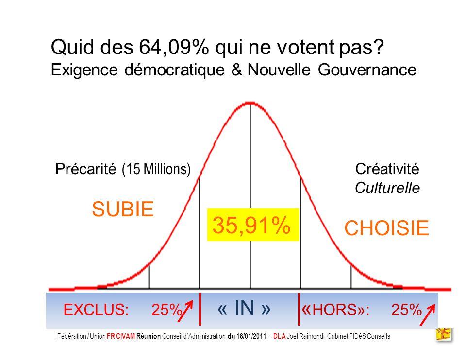 Association CADIFE : Quel Avenir ? - Restitution DLA du 18/05/2010 à Clermont lHérault - Joël Raimondi Cabinet FIDèS CONSEILS et Peter Ulrich EXCLUS:
