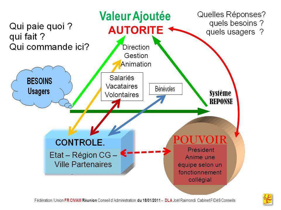 Association CADIFE : Quel Avenir ? - Restitution DLA du 18/05/2010 à Clermont lHérault - Joël Raimondi Cabinet FIDèS CONSEILS et Peter Ulrich Directio