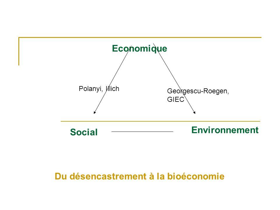 Economique Social Environnement Polanyi, Illich Georgescu-Roegen, GIEC Du désencastrement à la bioéconomie