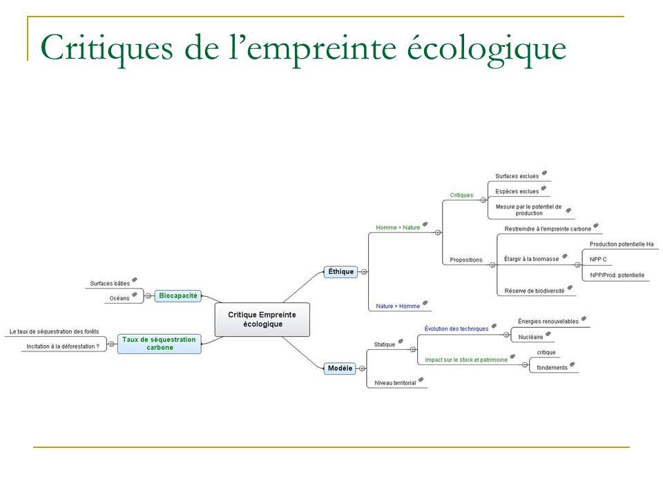 Critiques de lempreinte écologique