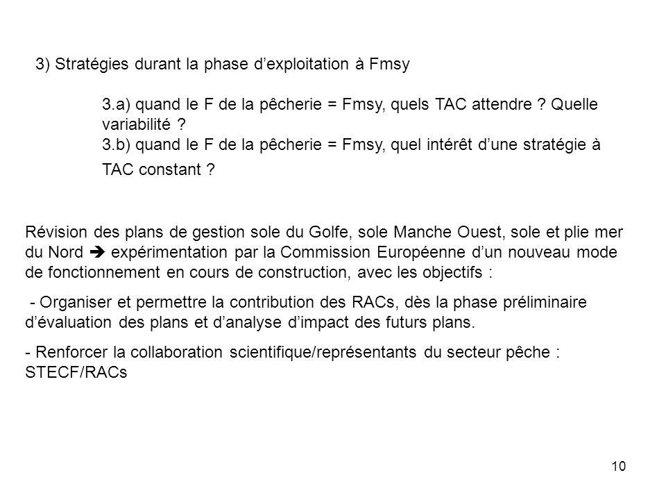 10 3) Stratégies durant la phase dexploitation à Fmsy 3.a) quand le F de la pêcherie = Fmsy, quels TAC attendre .
