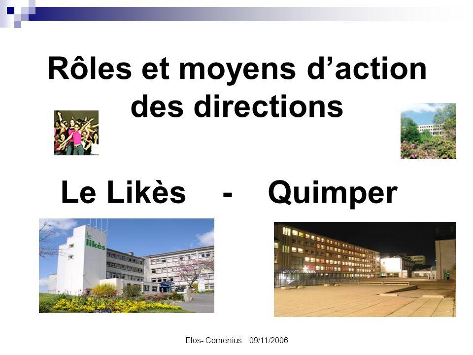 Elos- Comenius 09/11/2006 Rôles et moyens daction des directions Le Likès - Quimper