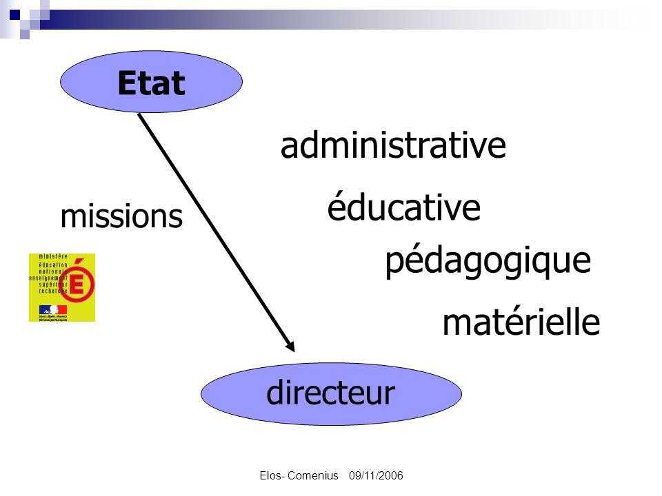 Elos- Comenius 09/11/2006 directeur Etat missions administrative éducative pédagogique matérielle